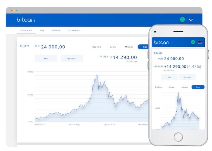 platforma kantoru bitcoin